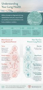understanding-your-lung-health-graphic